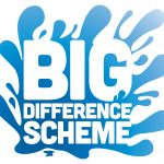 The BIG Difference Scheme